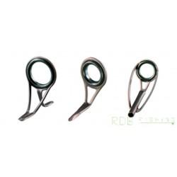 Réparation anneau